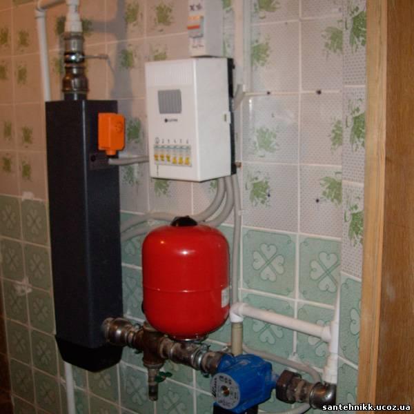 Объемная Ремонт термопары газовых плПресс для своими